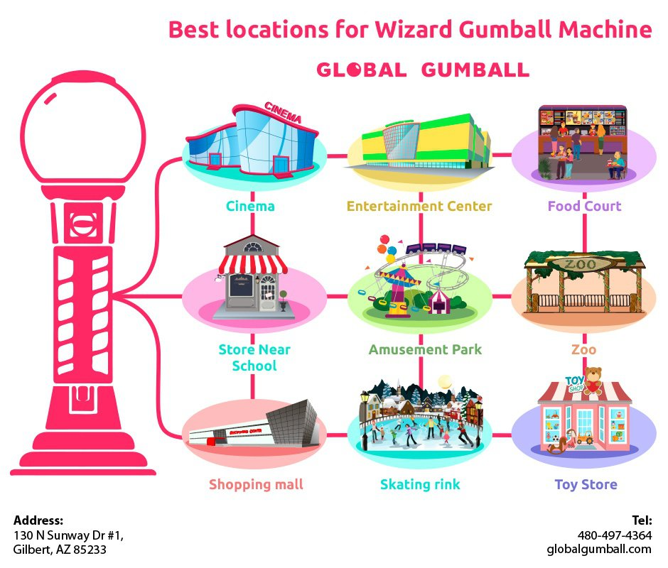 Best locations for Wizard Gumball Machine