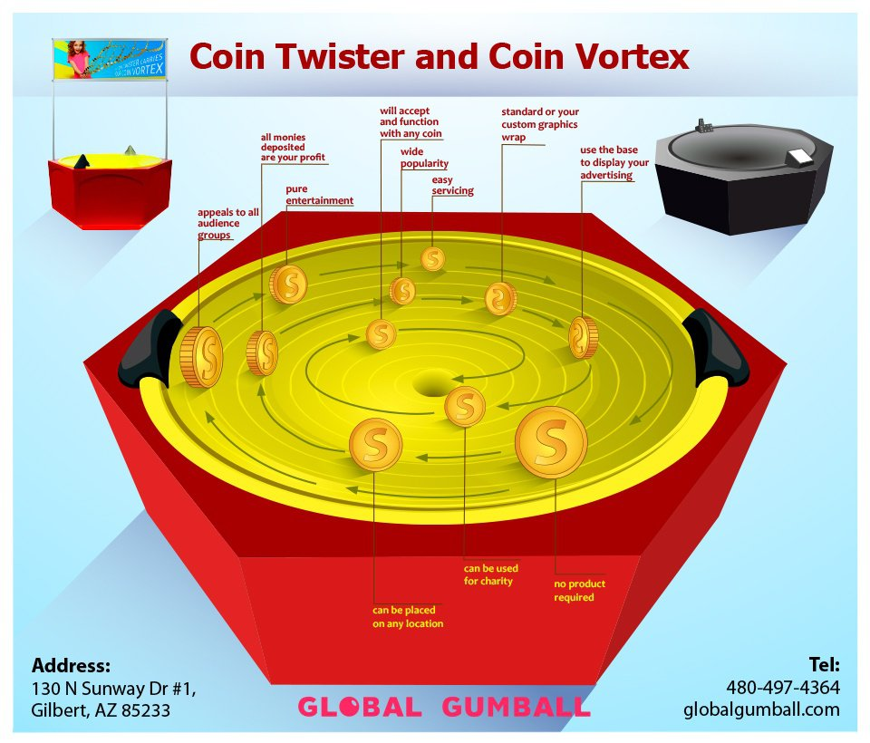 Coin Twister and Coin Vortex