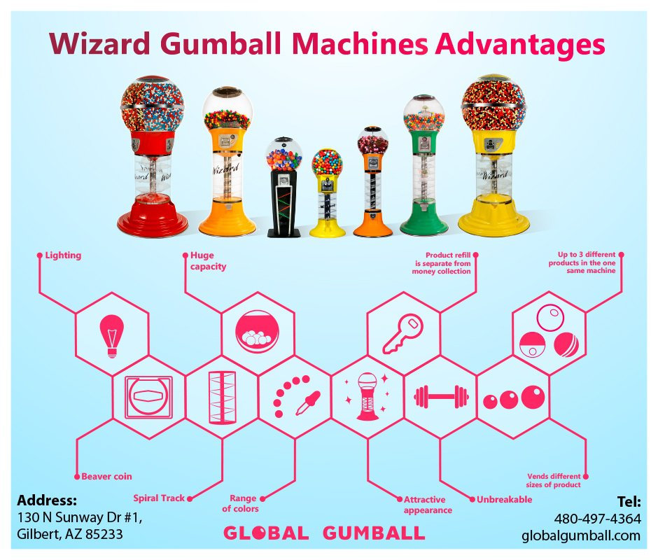 Wizard Gumball Machine Advantages