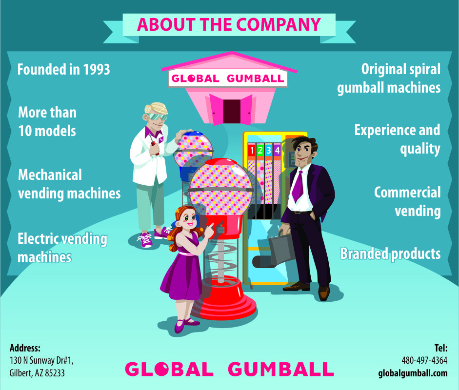 About the company Global Gumball