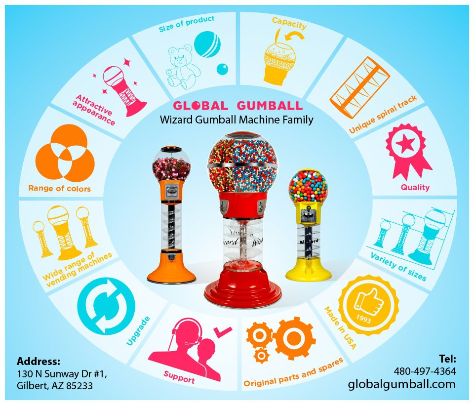 Wizard Gumball machines family